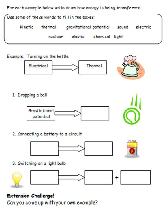 Revision Materials – Energy Transfer Worksheet