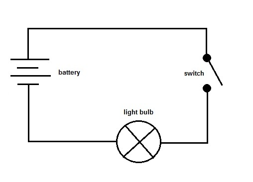 Simple Circuit Diagrams | Schematic Diagram Of Simple Circuit 2 1 Geuzencollege