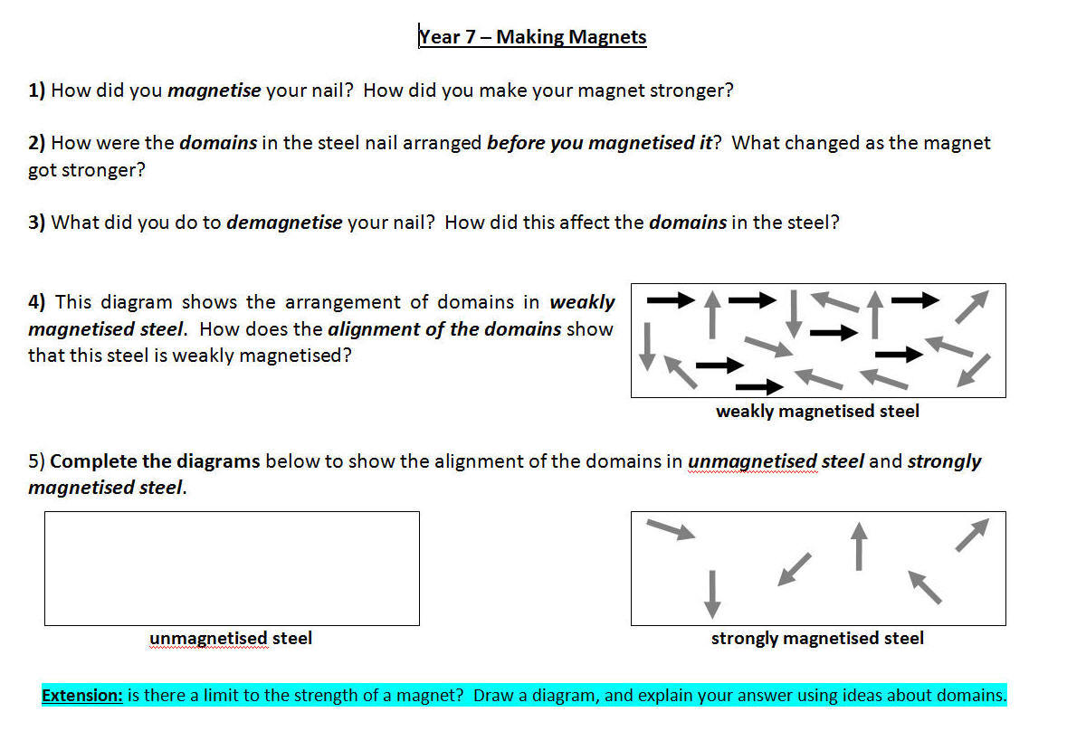 Electricity And Magnetism Unit Test